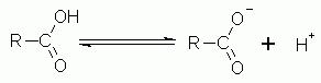 reazione_equilibrio_acidi_c