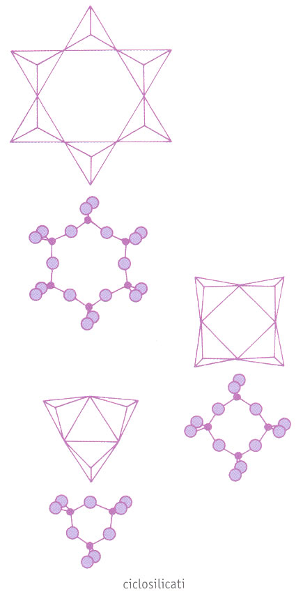 classificazione-ciclosilicati