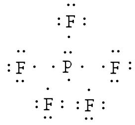 pentafluoruro