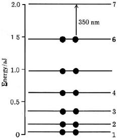 livelli energetici nella vitamina A2