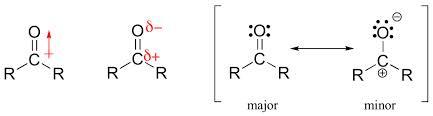 risonanza carbonile