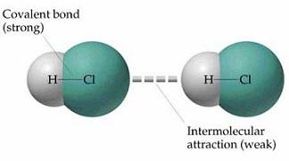 attrazione intermolecolare
