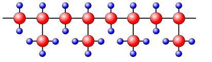 isotattico