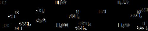 alchilazione dei carboidrati