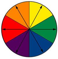 colore complementare