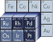 gruppo-del-platino