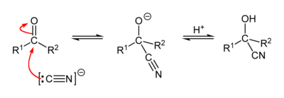 cianidrine
