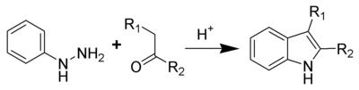 sintesi-di-fischer