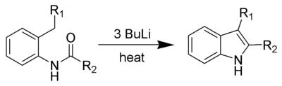 sintesi-di-madelung