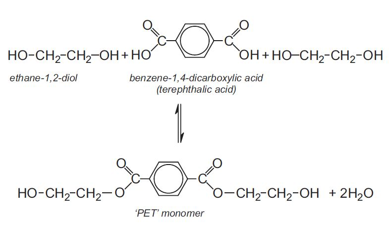 pet monomero