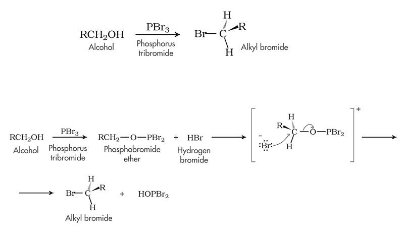 reazioni degli alcoli