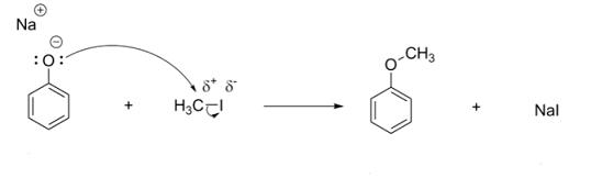 sintesi anisolo