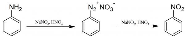 sintesi nitrobenzene