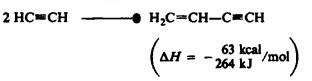 sintesi cloroprene