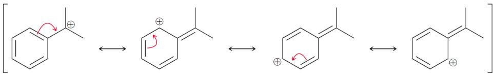 sostituzione nucleofila